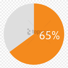 Transparent Pie Chart Free Png 65 Pie Chart Yellow Png Image With Transparent
