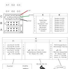 wiring diagram blaupunkt car stereo wiring image blaupunkt radio wiring blaupunkt wiring diagram instruction on wiring diagram blaupunkt car stereo
