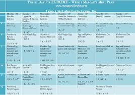 21 Day Fix Extreme Sample Meal Plan For Lowest Calorie Bracket ...
