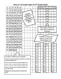 6th Grade Staar Chart Pin On Test Prep