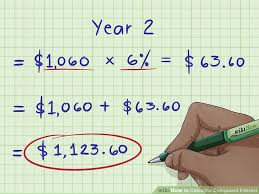 Compound Interest Chart Pdf How To Calculate Compound Interest 15 Steps With Pictures