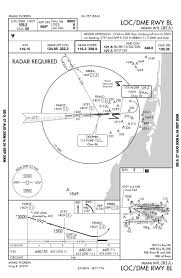 Miami International Airport Approach Plates Nycaviation
