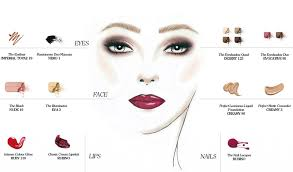 makeup tips for diffe types of faces