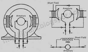 dc motors wiring diagram wiring diagram dc motor wiring wiring diagram previewwiring a dc motor wiring diagram for you dc motor wiring