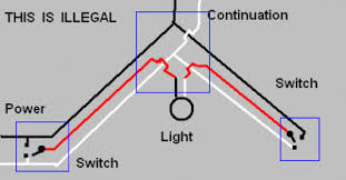 california 3 way electrical wire diagram tractor repair light switch knob and tube wiring additionally basic three way switch diagram besides red wire electrical