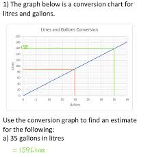 Litres To Pints Conversion Chart G E M H 4 11 Q3 A Elevise