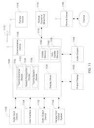 Door Openers Wiring Diagram
