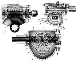 Лабораторная работа РУЛЕВОЕ УПРАВЛЕНИЕ КОЛЕСНЫХ ТРАКТОРОВ И  Схемы рулевых механизмов