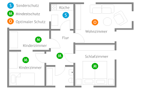 Rauchmelderpflicht Bayern 2018 Welche Räume Sind Pflicht