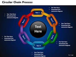 Slides Designs Powerpoint Presentation Circular Chain Process Download Ppt Slide