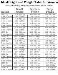 Circumstantial Marine Corps Weight Charts Marine Corps