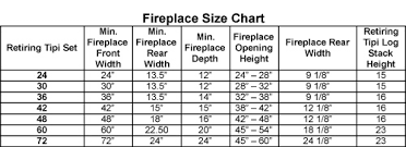 Gas Fireplace Sizing Chart Rasmussen Rumford Style Vented Gas Log Sets