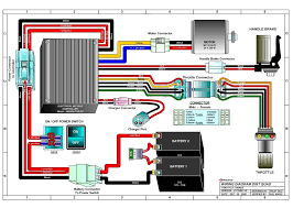chinese atv wiring schematic wiring diagram shrutiradio taotao 110cc atv wiring diagram at 110cc Atv Wiring Schematic