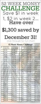 Christmas Savings Plan Chart 67 Best Saving Money Chart Images In 2019 Saving Money