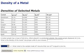 Density Chart Of Materials In G Cm3 Solved Density Of A Metal Densities Of Selected Metals Me