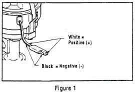 accel wiring diagram sezeriya com accel wiring diagram wiring diagram gen 6 7 product review diagrams harness club accel 35366 wiring