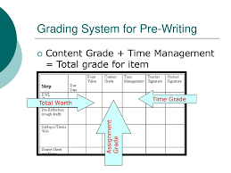 Grading System Chart Grading System Source Sheet And Kwl Chart Ppt Download
