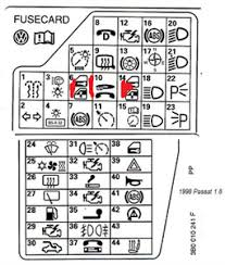 2000 passat fuse diagram data wiring diagrams \u2022 passat fuse box 98 beetle fuse panel diagram data wiring diagrams u2022 rh naopak co 2000 volkswagen passat fuse diagram 2000 vw passat fuse box diagram