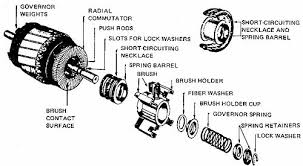 wiring diagram for dayton electric motor on wiring images free Ac Motor Diagram wiring diagram for dayton electric motor on wiring diagram for dayton electric motor 14 dayton gear motor parts motor reversing switch wiring diagram ac motor diagram pdf
