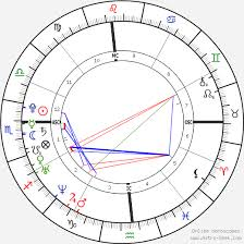 Katy Perry Birth Chart Horoscope Date Of Birth Astro