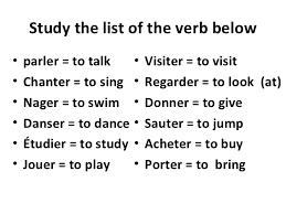 french er verbs french regular verbs in er re ir present tense