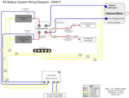 boat wiring diagram outdoors fishing pinterest boating Boat Wire Diagram after going through the re wire last year on my boat i saw the value boat wiring diagram