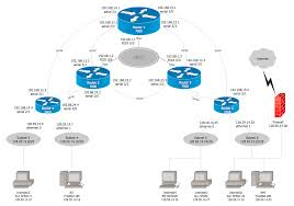 cisco network templates   quickly create high quality cisco    cisco network diagram examples and templates  win mac