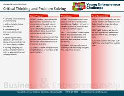st Century Skills   Innovative Social Studies Lessons VEEV Interactive   st Century Skills framework via Wordle