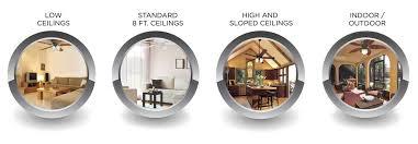 electricsupplies com best ceiling fan for everyroom