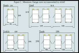 door widths garage door sizes chart garage doors dimensions garage door garage doors sizes doors sizes door widths