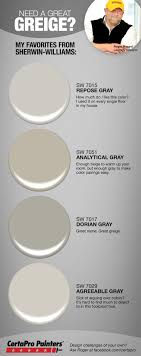 gray paint home depotTips Perfect Ideas Of Sherwin Williams Greige Paint Color  Thai