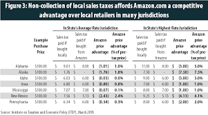 Many Localities Are Unprepared To Collect Taxes On Online