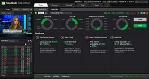 TD Ameritrade Launches Trade Finder ...