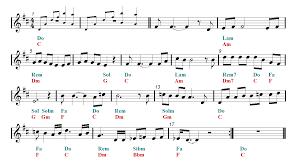 Tenor Sax Chart Bohemian Rhapsody Queen Tenor Sax Sheet Music Guitar Chords