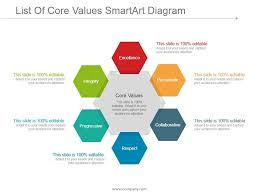 Ppt Smart Art List Of Core Values Smartart Diagram Ppt Samples Download
