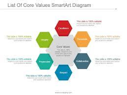 List Of Core Values Smartart Diagram Ppt Samples Download