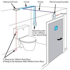 disabled toilet alarm systems singapore omg solutions omg solutions disabled toilet alarm kit diagram showing the positioning of the unit