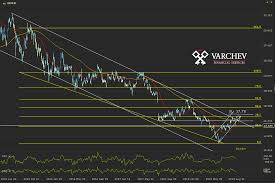 Fr Rating Chart Ca Fr Good Levels For Short Selling