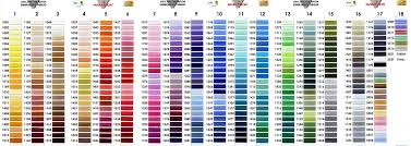 Conversion Charts For Embroidery Thread And Floss