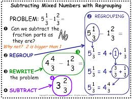 Subtracting Fractions With Borrowing Worksheet & 17 best ideas ...