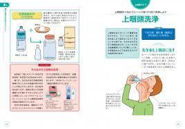 上 咽頭 炎 セルフケア