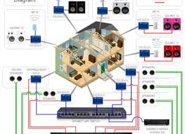 example of home networking diagram cable modem, wireless router Ethernet Home Network Wiring Diagram wiring diagram wired home network diagram home ethernet home network Wireless Home Network Diagram