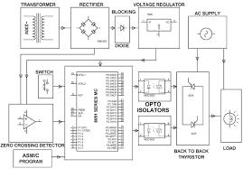 wiring diagram motor 3 phase valid teco 3 phase induction motor three phase induction motor wiring diagram wiring diagram motor 3 phase valid teco 3 phase induction motor wiring diagram inside