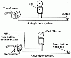 wiring diagram for a doorbell wiring image wiring nutone doorbell wiring diagram wiring diagrams on wiring diagram for a doorbell