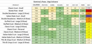 dominos pizza vegi volcano nutrition info calories