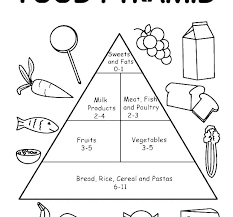 Pyramid Coloring Pages Food Pyramid Coloring Pages Guide Sheet