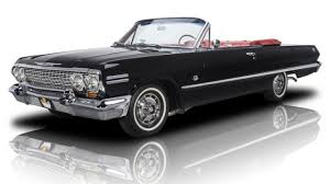 1963 Chevrolet Impala Classics for Sale - Classics on Autotrader