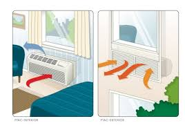 three phase wiring diagram images unitary system a c building systems bedrooms heating