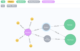 Graph Databases Making Relationships Work For You Graph Databases And