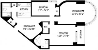 3 bedroom apartments nyc for rent. jr.1/jr.4/conv.3 bedrooms condos for greater rental value 3 bedroom apartments nyc rent